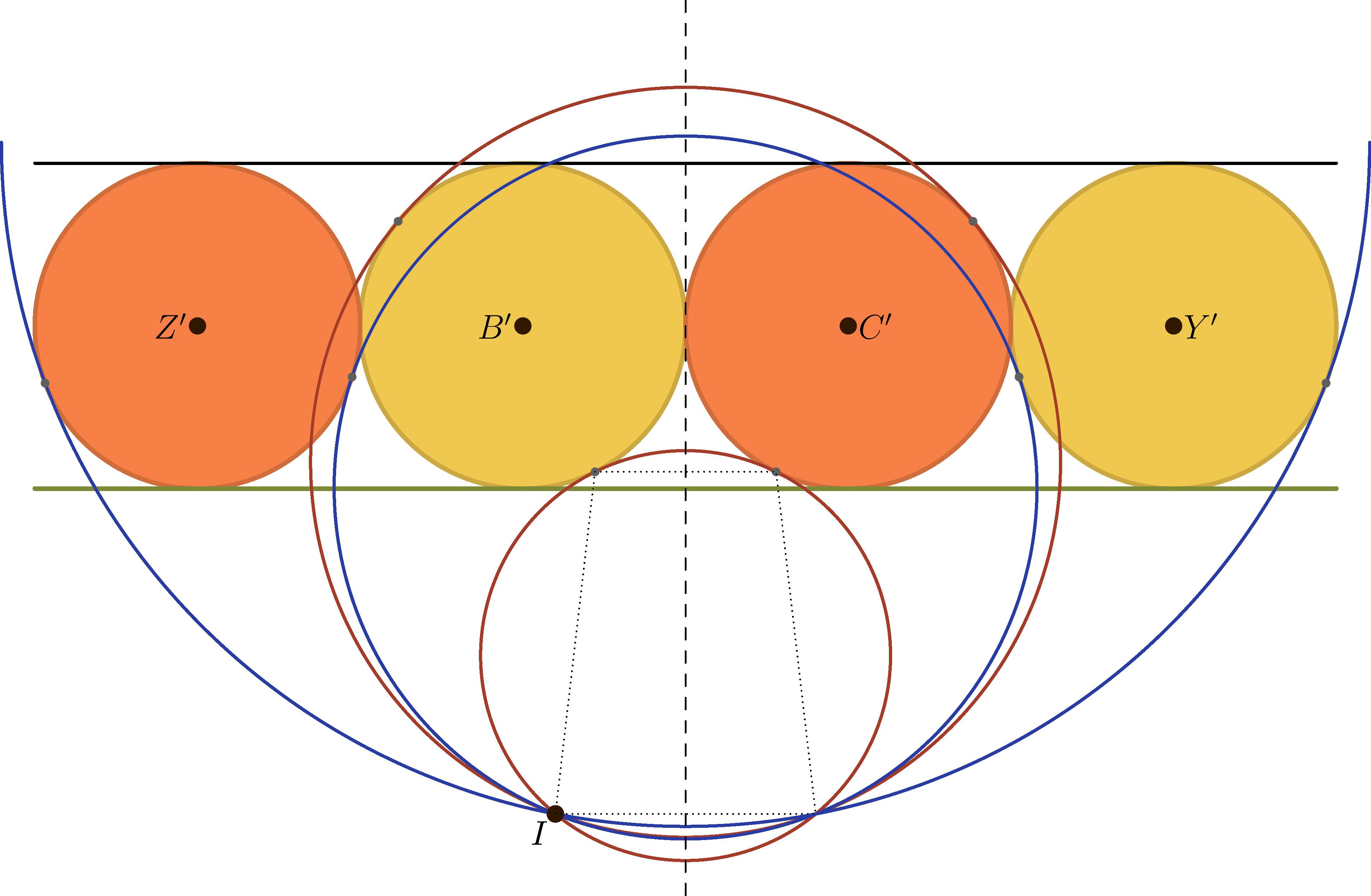 InvertedDiagram
