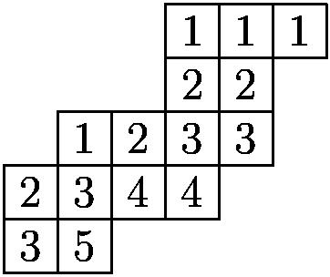 LRTableau